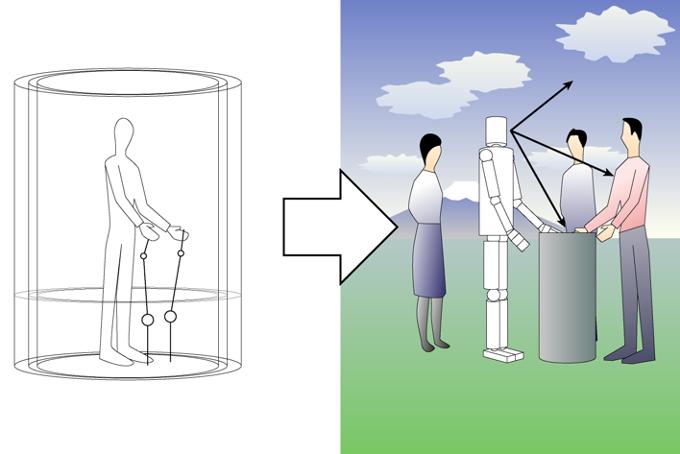 図3 臨場感:システムの使用者が、その場に身をおいているように感じる感覚