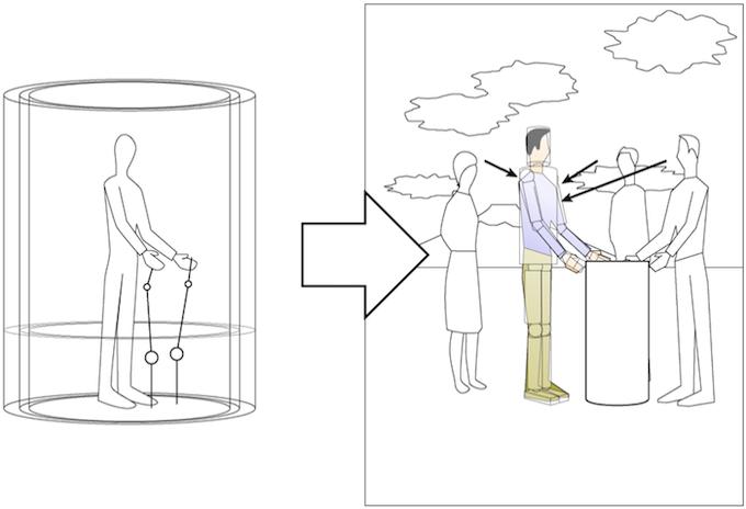 図4 存在感:周り<p></p> の人が、システム使用者の存在を感じる感覚